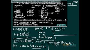 iit jee chemical kinetics chemistry lectures online classes iit jee chemical kinetics chemistry lectures online classes