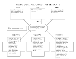 goals and objectives template best business template teacher goals and objectives template by llj29562 fh4yul9f