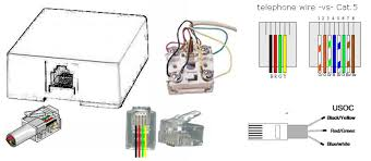 cat 5e vs 6 wiring schematic on cat images free download wiring Cat 5e Vs Cat 6 Wiring Diagram cat 5e vs 6 wiring schematic 15 cat 6 vs cat 7 cat 6 wiring diagram for wall plates cat 5 cat 6 wiring diagram