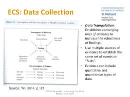 Case Study Research by Robert Yin        SlidePlayer Entropy          g
