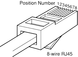 how to crimp rj45 ( networking cabling ) cross and straight on lan wire diagram