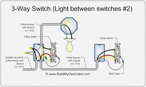 wiring diagram 3 way light switch the wiring diagram wire up a 3 way light switch 3 way light switch dimmer diagram wiring