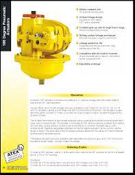 degree actuator site map 180 degree pneumatic actuators