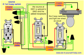 3 way switch wiring diagrams do it yourself help com receptacle in a 3 way circuit