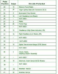 1999 ford fuse box diagram 1999 wiring diagrams