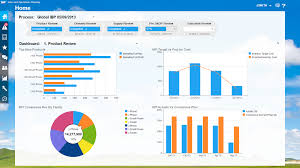 business planning linkedin why sap integrated business planning ibp for s and operation planning important