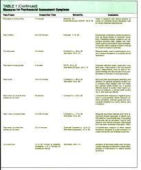 A Case Study on Schizophrenia   Schizophrenia Case study examples for nursing