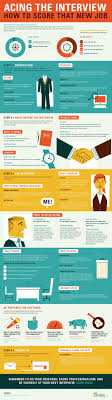 how to interview top tips for acing a job interview infographic how to interview top tips for acing a job interview infographic jobcluster