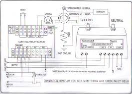 sp enterprises ngr monitoring and earth fault relay
