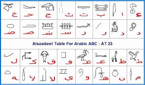 مذكرة تاريخ للصف الاول الثانوى المنهج الجديد 2014 المنهاج المصري images?q=tbn:ANd9GcQ