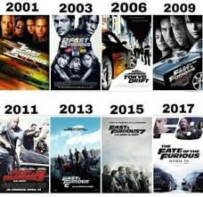 Fast and Furious <b>1 to 8</b> (all parts of Fast and Furious) in Hindi ...