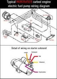 mercruiser l starter wiring diagram images alpha one 7 4 mercruiser starter wiring diagram motor replacement