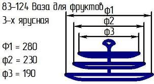 Производство стеклянной посуды Никольским заводом ...