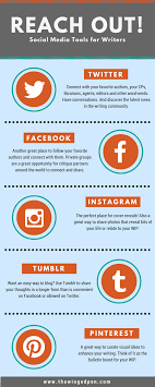 book marketing the winged pen a practice infographic on how writers can use different social media platforms