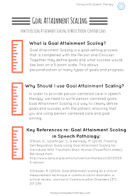 writing person centered goals template how to examples writing person centered goals template how to examples