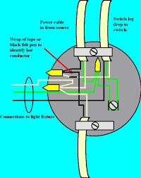 ceiling light wiring diagram   ceiling fan wiring diagram electrical wiring problems why you need to own a meter