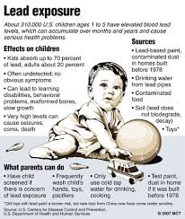 Lead Poisoning in Children Research Papers on the dangers of lead     Lead Poisoning in Children