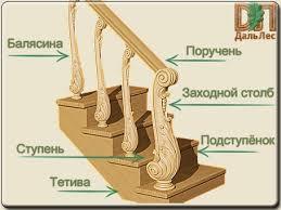 <b>МЕБЕЛЬНЫЙ ЩИТ</b>. Производство и продажа <b>мебельного щита</b> ...