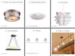 lighting bathroom light rail ceiling light fixtures clockwise from upper left c lowes