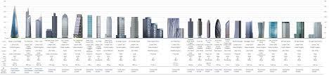 grand rama ix super tower  storey   m   rama ix   page     london skyscraper diagram   skyscraperpage com    by pasa la vida  on flickr