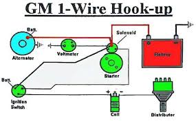 gm 1 wire the h a m b