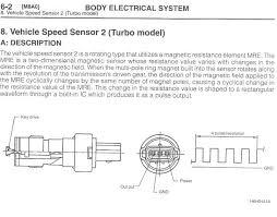 subaru gc8 wiring diagram subaru auto wiring diagram database 3 wire rs vss wiring issue subaru impreza gc8 rs forum on subaru gc8 wiring diagram