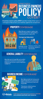 your small business insurance coverage options allstate business owners policy basics