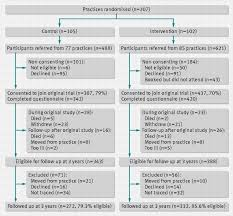 effectiveness of a diabetes education and self management flow of participants through trial