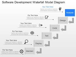rn software development waterfall model diagram powerpoint template