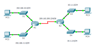 how do i count lans and wans given a network topology    network    enter image description here