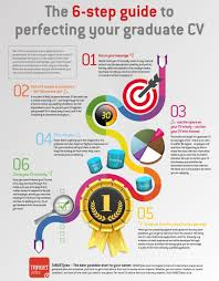 the 6 step guide to perfecting your graduate cv targetjobs the 6 step guide to perfecting your graduate cv