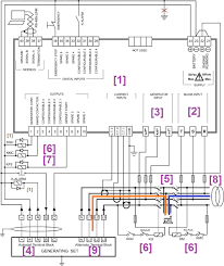 automatic changeover switch for generator circuit diagram genset automatic changeover switch for generator circuit diagram