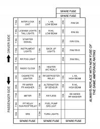 honda eg8 fuse box diagram honda wiring diagrams