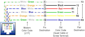 rj11 wiring diagram rj11 wiring diagrams online telephone connections and rj11 cablesupply