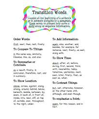 list of best essayists  Good list of transition words for essays