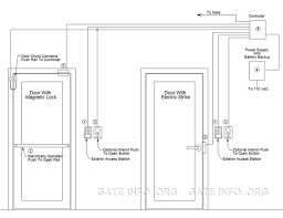 multiple door card access control system diagram multiple door access system controller diagram magnetic locks here