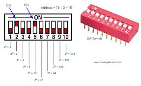 ptz camera connection moving electron ptz dip switch setting