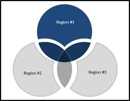 how to create a venn diagram in powerpoint quot create a venn diagram   p s   finished graphic quot