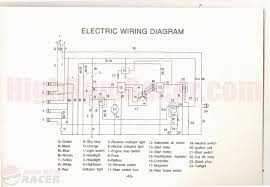 chinese 200cc atv wiring diagram chinese wiring diagrams online chinese quad wiring diagram wiring diagram schematics