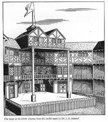 「Globe Theatre」の画像検索結果
