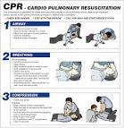 Images & Illustrations of cardiac resuscitation