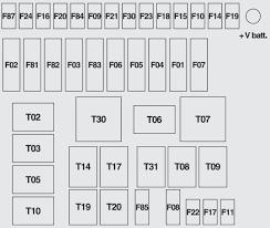 fiat 500 fuse box diagram fiat wiring diagrams