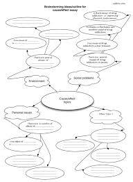esl cause effect essay topics   atvmudnationalscom