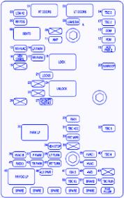 gmc envoy 2004 interior fuse box block circuit breaker diagram gmc envoy 2004 interior fuse box block circuit breaker diagram