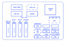 2007 chevy impala fuse box diagram 2007 image index of wp content uploads 2016 12 on 2007 chevy impala fuse box diagram