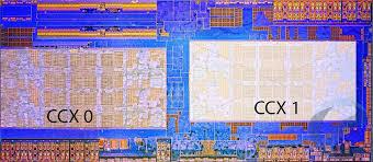 Обзор и тестирование <b>процессора AMD Ryzen</b> 5 1400 — i2HARD