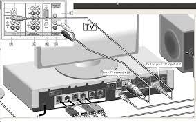 wiring diagram for sony surround sound the wiring diagram wiring daigram from sony home theater davfx900w to bravia wiring diagram