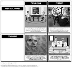 fahrenheit 451 themes help your students figure out the many fahrenheit 451 themes help your students figure out the many themes of fahrenheit 451