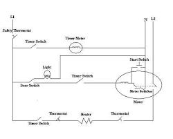 basic wiring diagrams   basic switch wiring diagram photo album    reading a wiring diagram for appliance repair