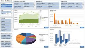 Image result for dynamics nav pricing tools icepts